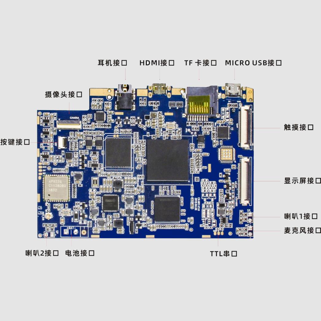 CX-801-RK3368 安卓主板解决方案